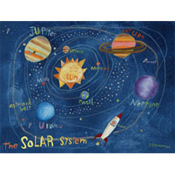 The Solar System Stretched Art