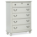Inspirations Drawer Chest, Children's Dressers | Kids | Toddler | ABaby.Com